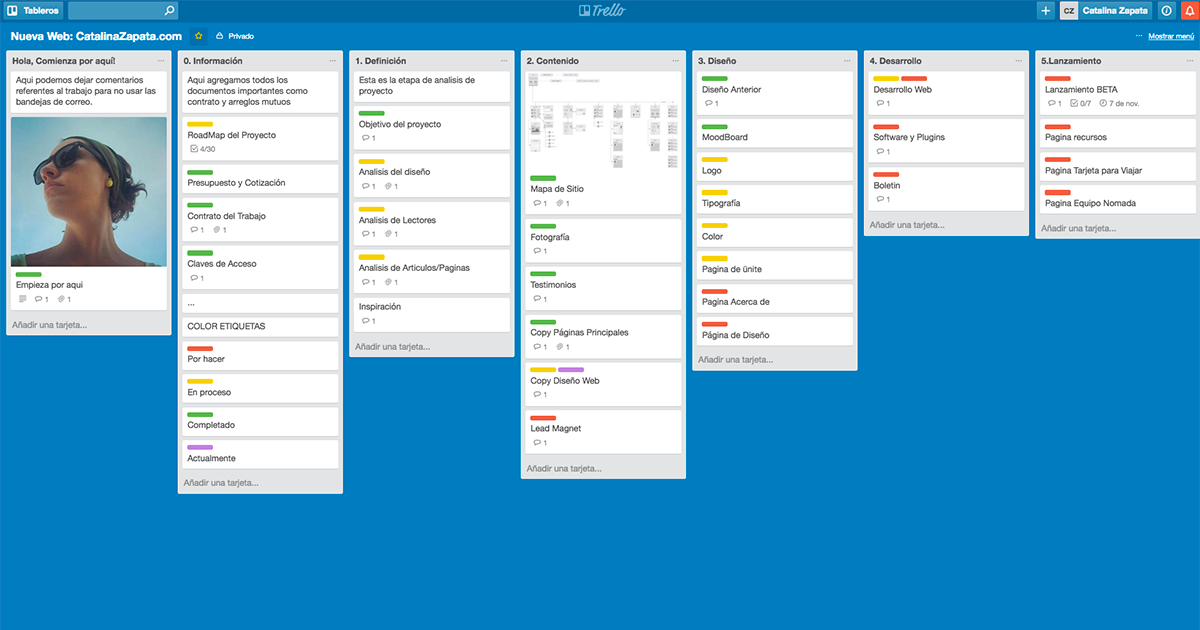 tablerotrello